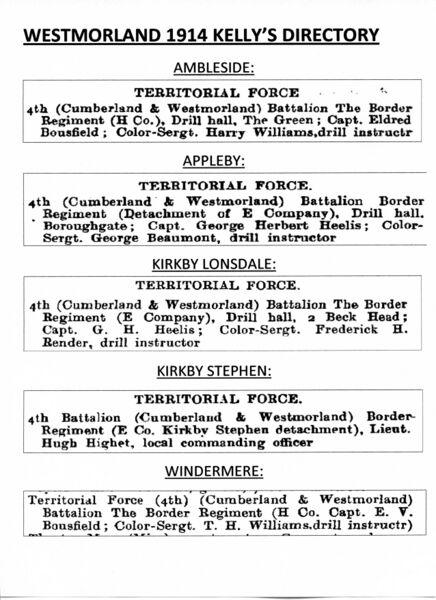 Kelly's Directory 1914 Westmorland (02).jpg